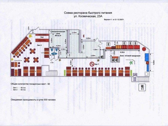 Программа для проектирования ресторана