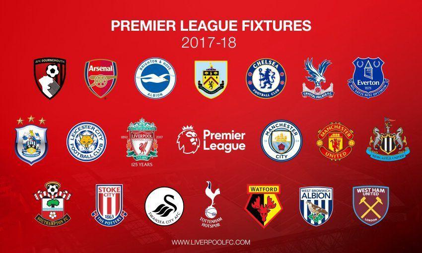 Футбольные клубы английской премьер лиги